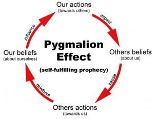 Pigmalion efect.