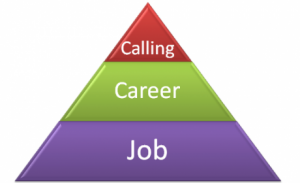Career as a Calling