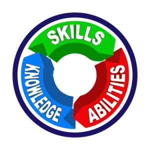 abilities and skills