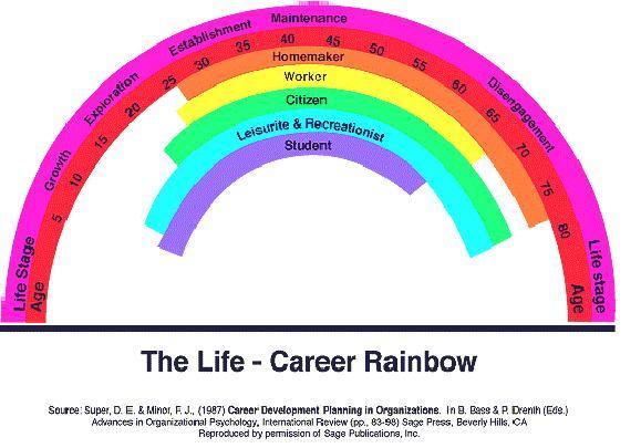 life-span development 16e pdf