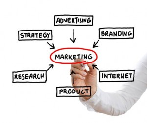 Marketing Careers
