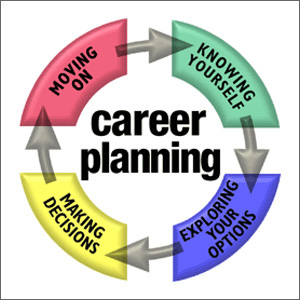 Career Planning Survey
